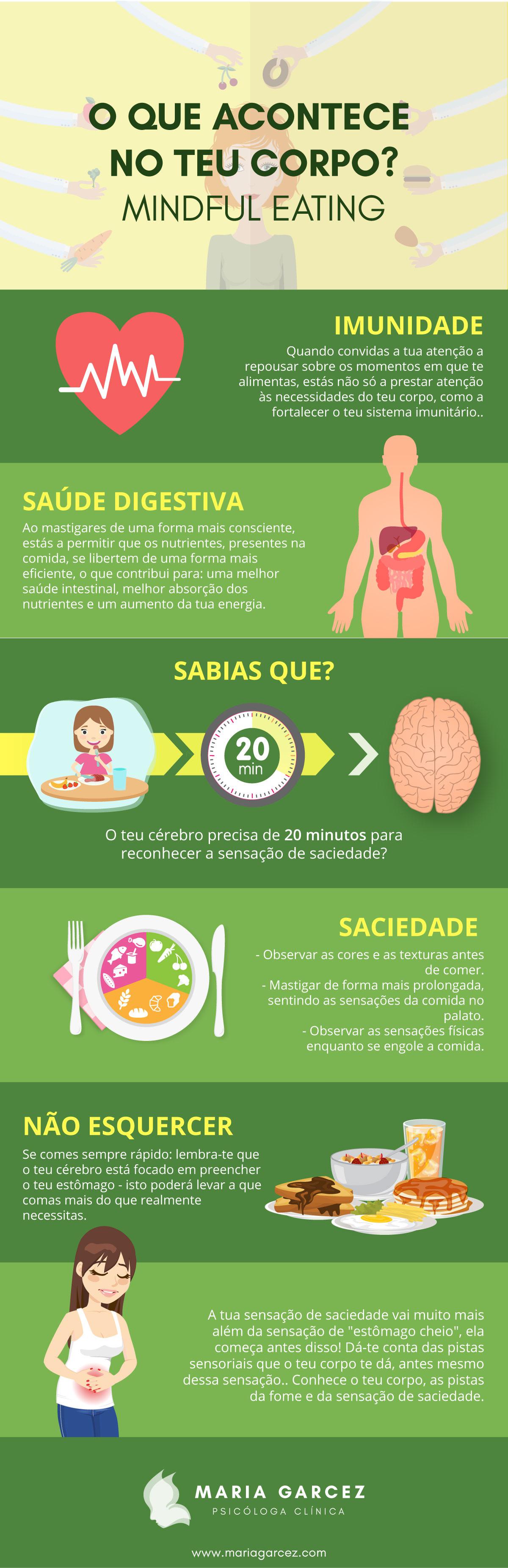 Infografico - Alimentação Mindful Eating